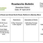 Retford to Barnby Moor Road Restrictions - 8 April 2019