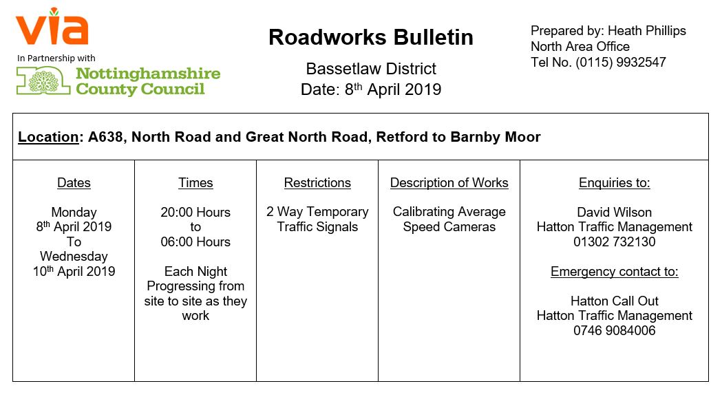 Retford to Barnby Moor Road Restrictions - 8 April 2019